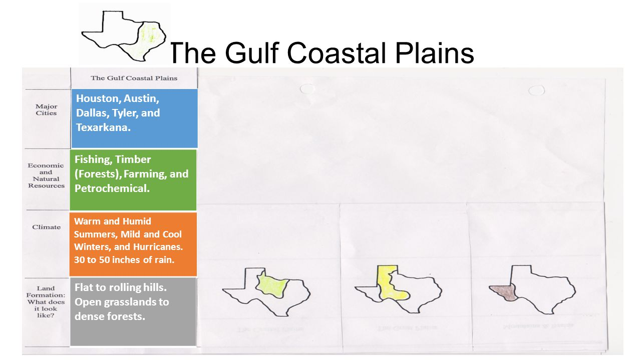 The Gulf Coastal Plains Houston, Austin, Dallas, Tyler, and Texarkana. Fishing, Timber (Forests), Farming, and Petrochemical. Warm and Humid Summers,