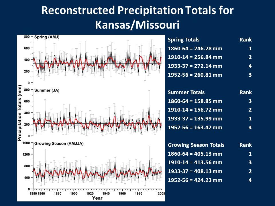 Reconstructed Precipitation Totals for Kansas/Missouri Summer Totals 1860-64 = 158.85 mm 1910-14 = 156.72 mm 1933-37 = 135.99 mm 1952-56 = 163.42 mm Growing Season Totals 1860-64 = 405.13 mm 1910-14 = 413.56 mm 1933-37 = 408.13 mm 1952-56 = 424.23 mm Rank 1 2 4 3 Rank 3 2 1 4 Rank 1 3 2 4 Spring Totals 1860-64 = 246.28 mm 1910-14 = 256.84 mm 1933-37 = 272.14 mm 1952-56 = 260.81 mm