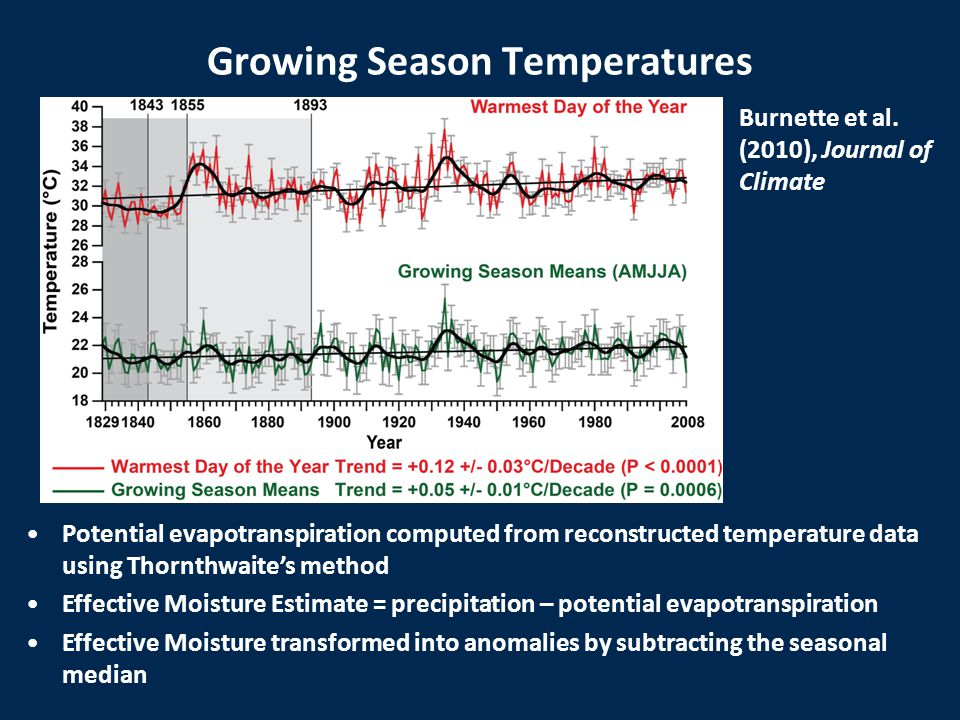 Growing Season Temperatures Burnette et al. (2010), Journal of Climate Potential evapotranspiration computed from reconstructed temperature data using
