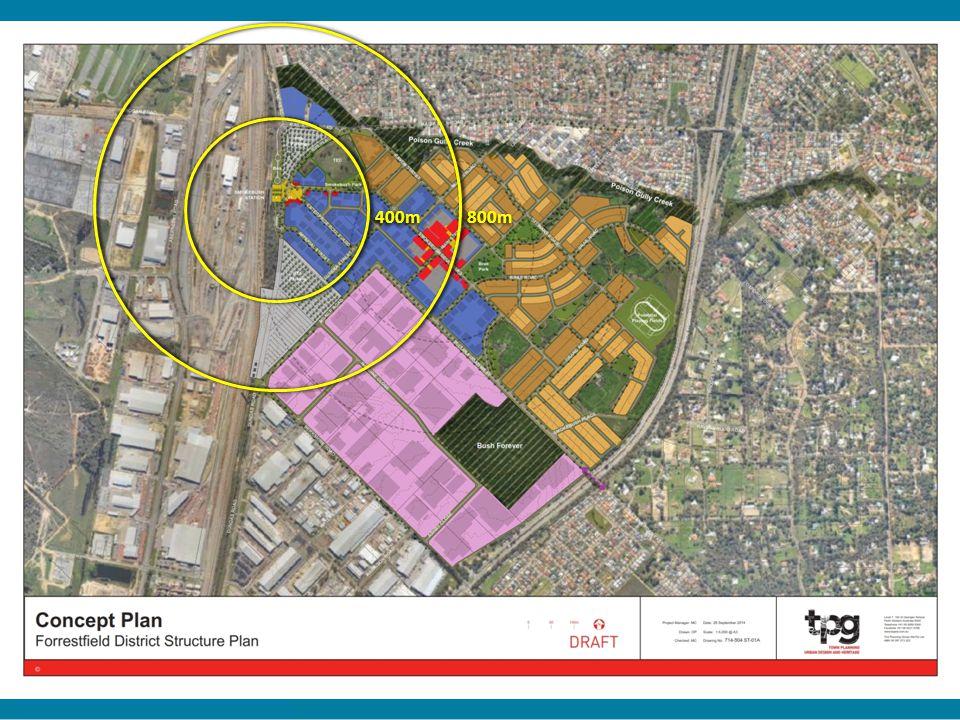 Strategic Land Use 400m 800m
