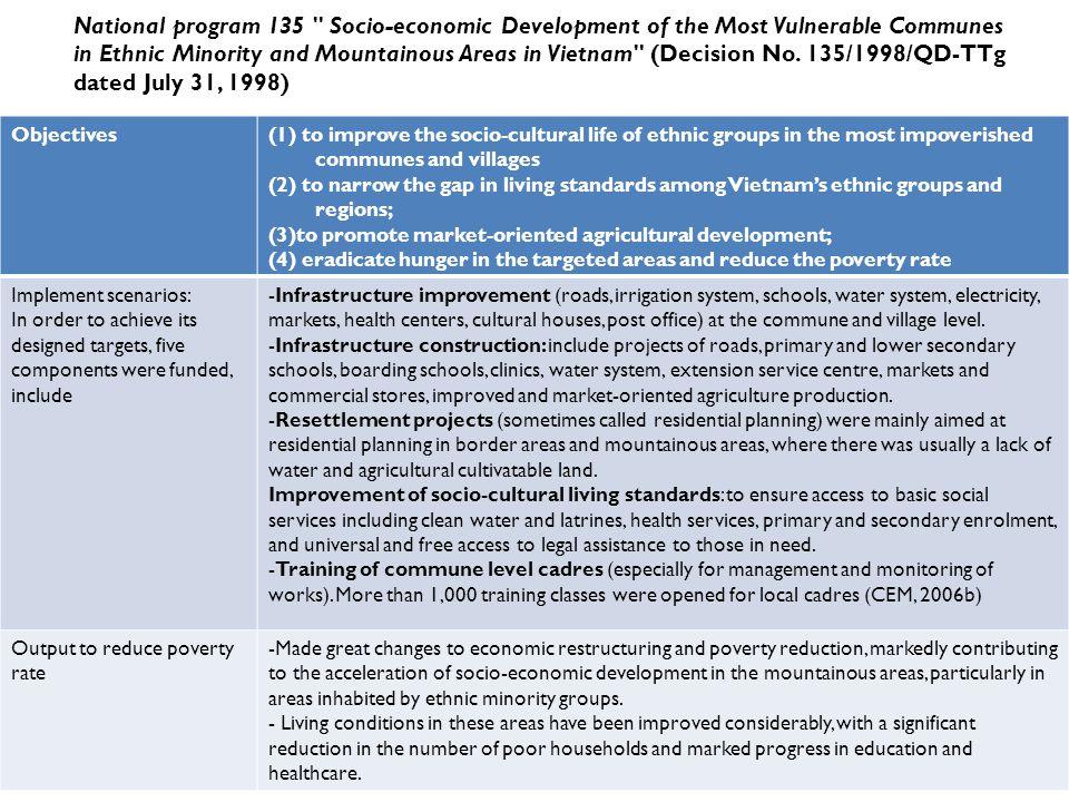 National program 135