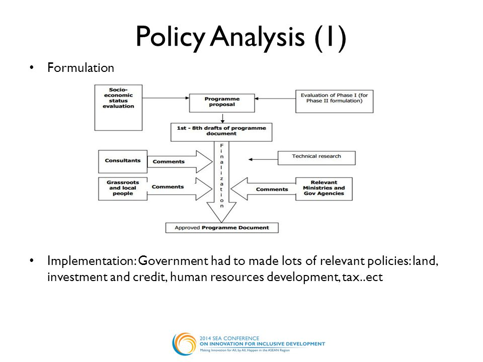 Policy Analysis (1) Formulation Implementation: Government had to made lots of relevant policies: land, investment and credit, human resources develop