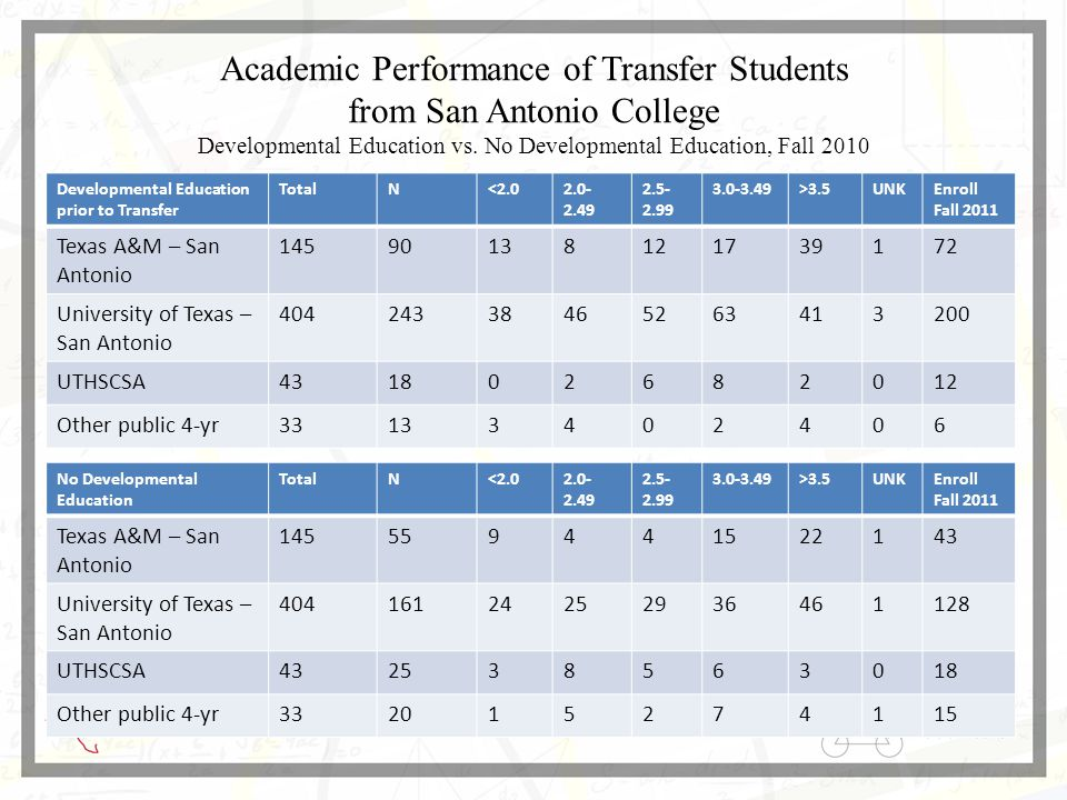 Academic Performance of Transfer Students from San Antonio College Developmental Education vs.