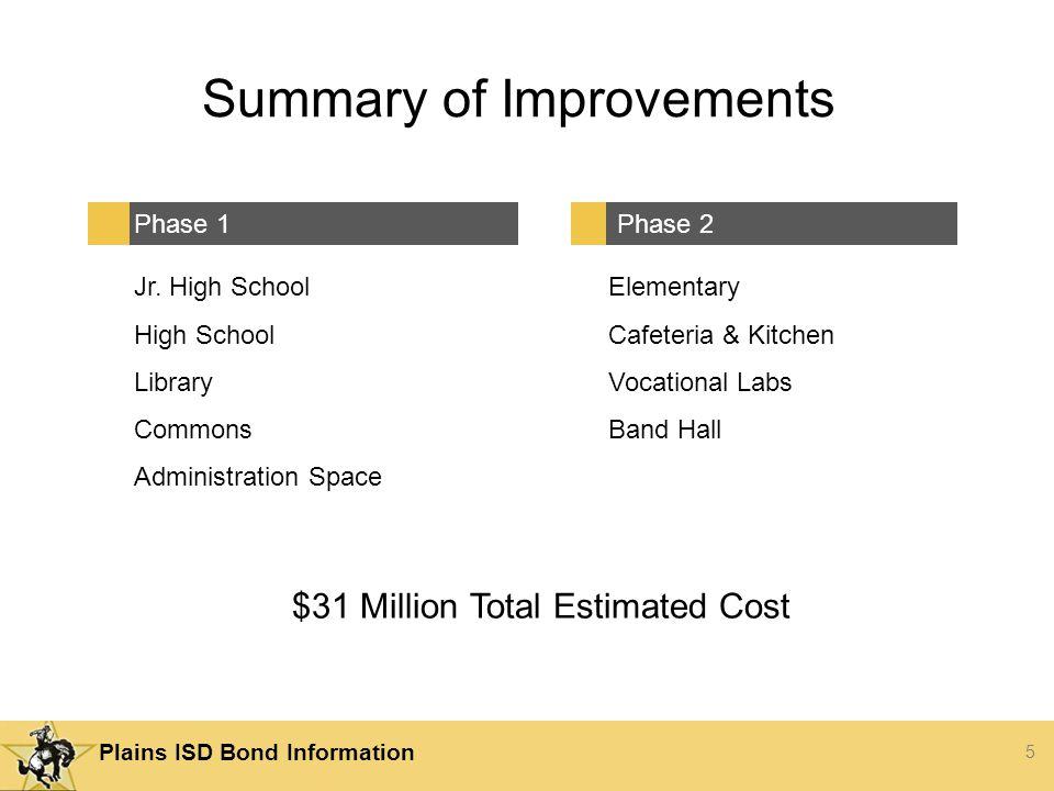 5 Plains ISD Bond Information Summary of Improvements Phase 1Phase 2 Jr.