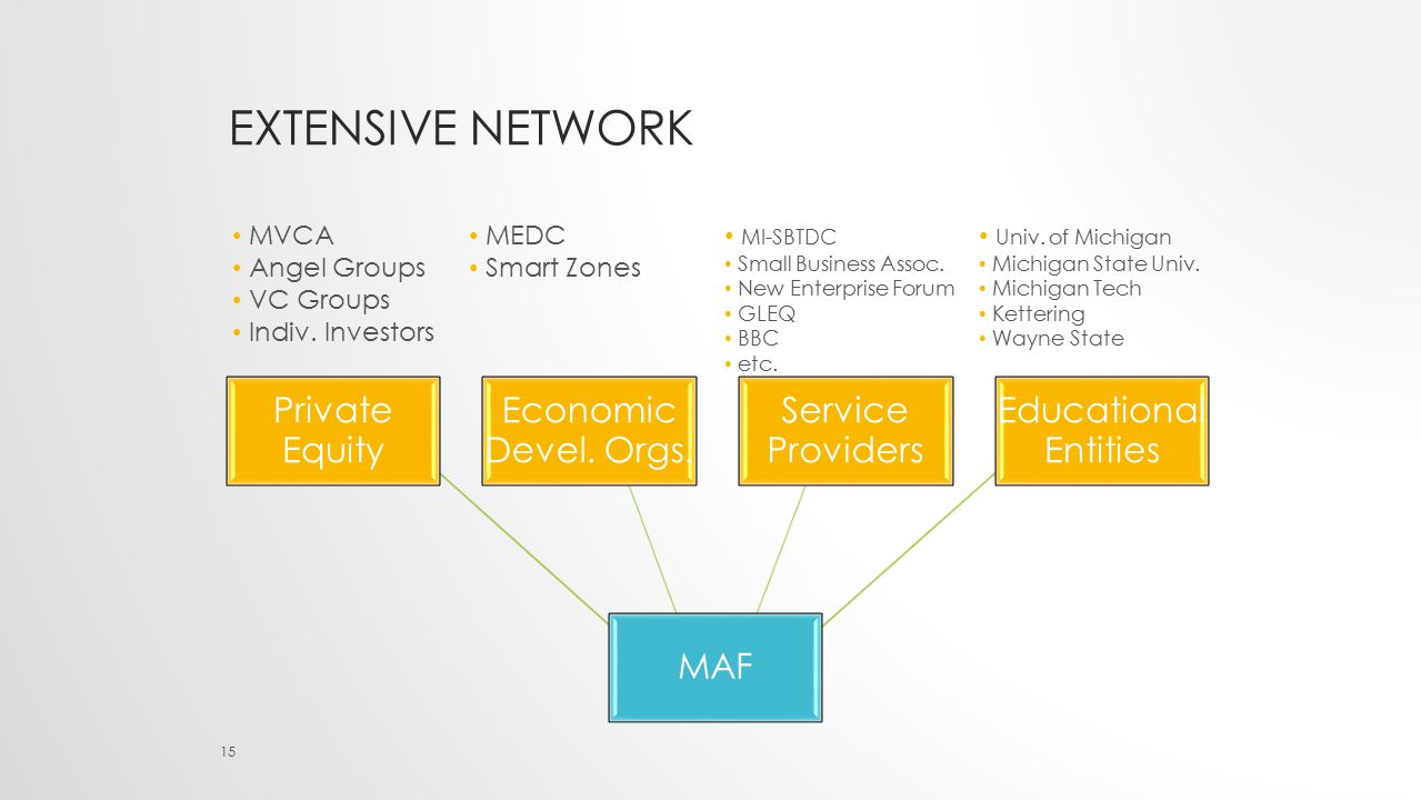 MAF Educational Entities Service Providers Economic Devel.