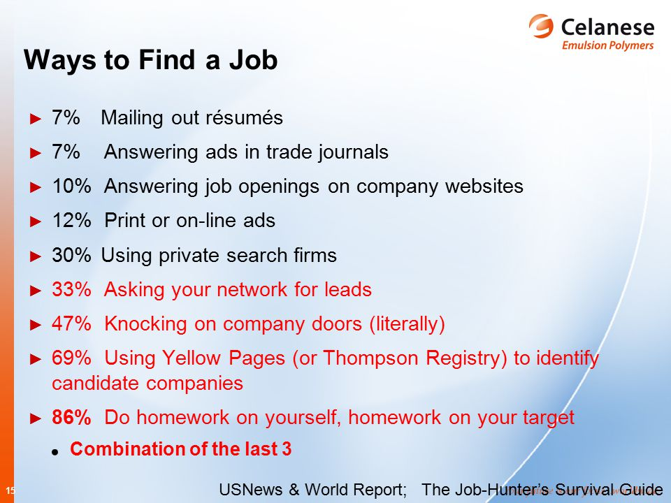 15 Ways to Find a Job ► 7% Mailing out résumés ► 7% Answering ads in trade journals ► 10% Answering job openings on company websites ► 12% Print or on