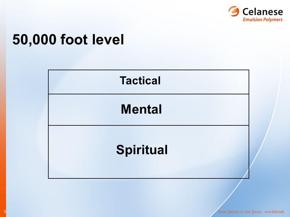 3 50,000 foot level Spiritual Mental Tactical