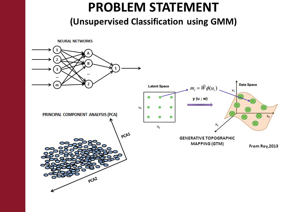 PROBLEM STATEMENT (Unsupervised Classification using GMM) GENERATIVE TOPOGRAPHIC MAPPING (GTM) From Roy,2013