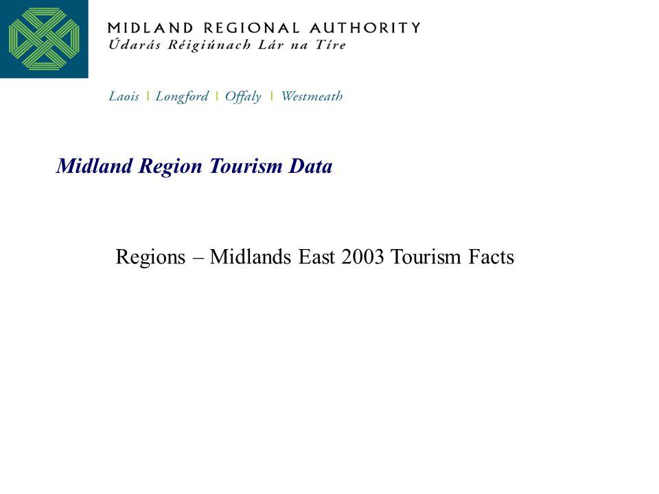 Midland Region Tourism Data Regions – Midlands East 2003 Tourism Facts