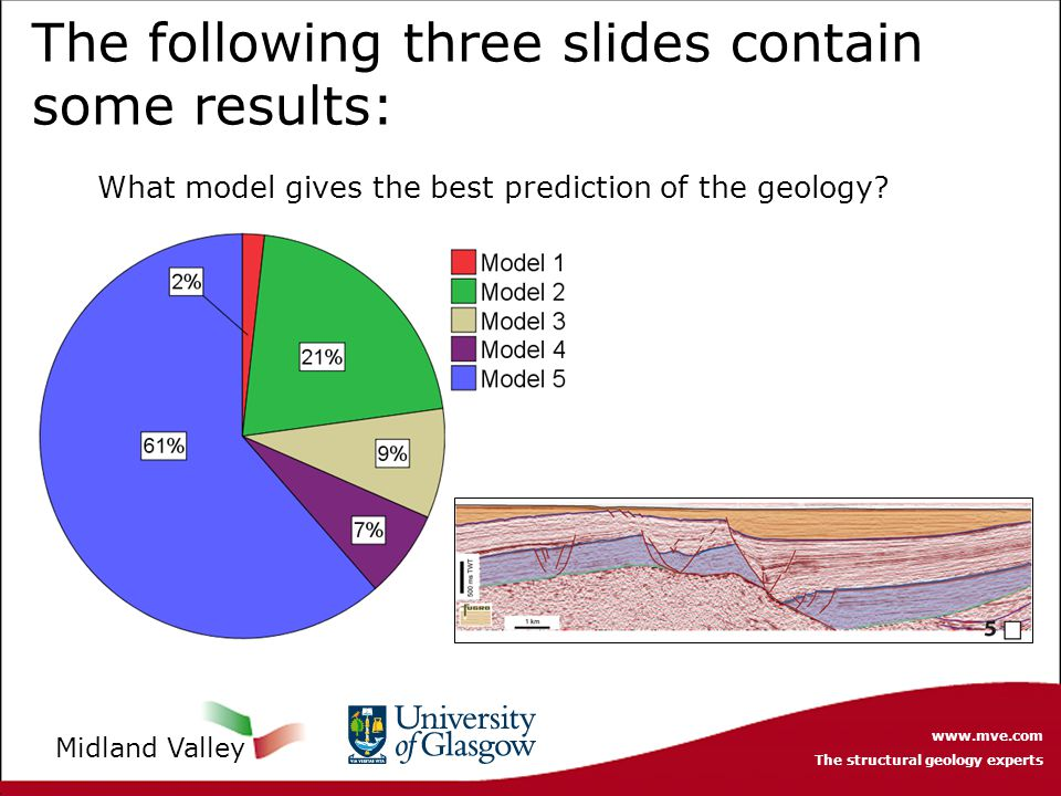 www.mve.com The structural geology experts Midland Valley The following three slides contain some results: What model gives the best prediction of the