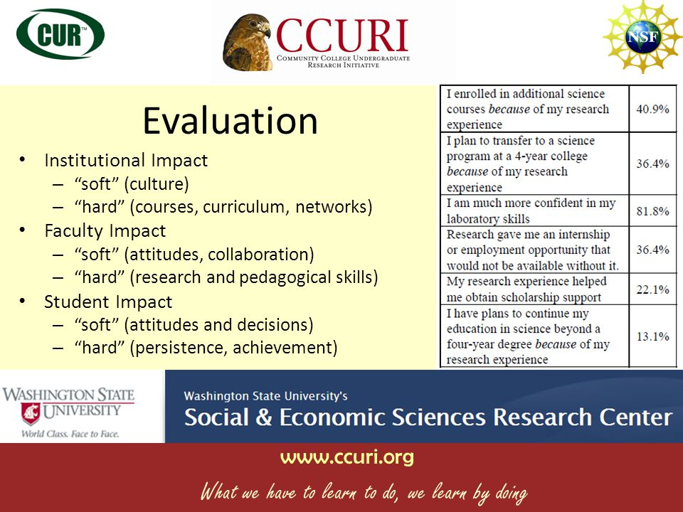 www.ccuri.org What we have to learn to do, we learn by doing Evaluation Institutional Impact – soft (culture) – hard (courses, curriculum, networks) Faculty Impact – soft (attitudes, collaboration) – hard (research and pedagogical skills) Student Impact – soft (attitudes and decisions) – hard (persistence, achievement)