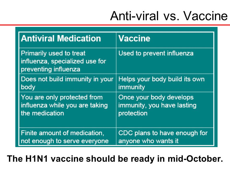 Anti-viral vs. Vaccine The H1N1 vaccine should be ready in mid-October.