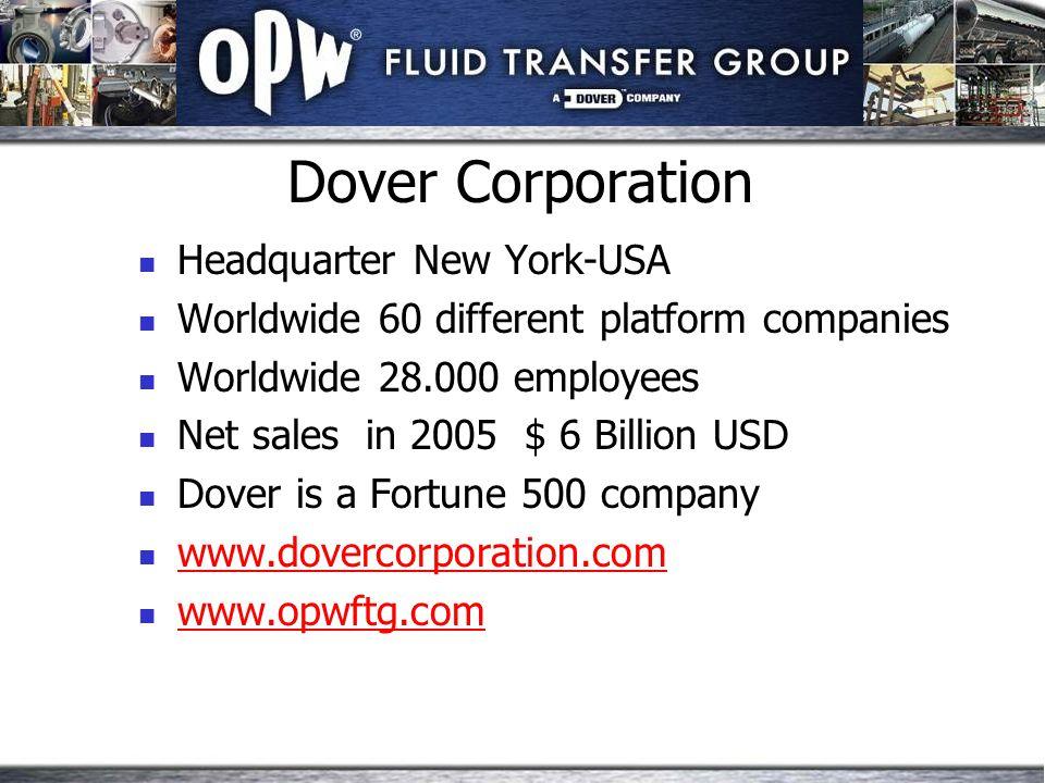 Dover Corporation DiversifiedElectronicsIndustriesResourcesSystemsTech.