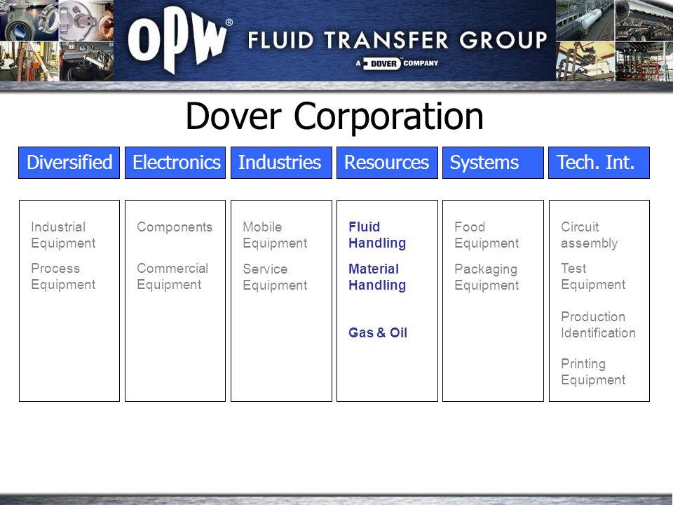Product range OPW FTG Europe BV 1.