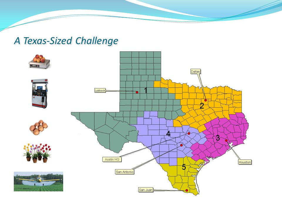 A Texas-Sized Challenge