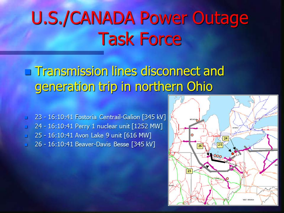 n Transmission lines disconnect and generation trip in northern Ohio n 23 - 16:10:41 Fostoria Centrail-Galion [345 kV] n 24 - 16:10:41 Perry 1 nuclear unit [1252 MW] n 25 - 16:10:41 Avon Lake 9 unit [616 MW] n 26 - 16:10:41 Beaver-Davis Besse [345 kV]