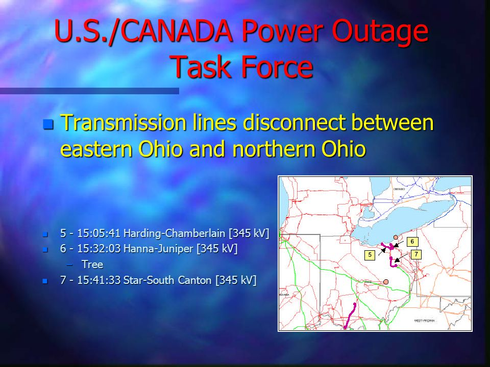 U.S./CANADA Power Outage Task Force n Transmission lines disconnect between eastern Ohio and northern Ohio n 5 - 15:05:41 Harding-Chamberlain [345 kV] n 6 - 15:32:03 Hanna-Juniper [345 kV] –Tree n 7 - 15:41:33 Star-South Canton [345 kV]