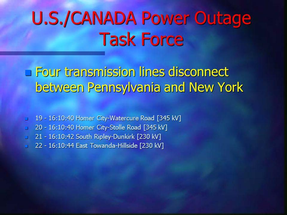 n Four transmission lines disconnect between Pennsylvania and New York n 19 - 16:10:40 Homer City-Watercure Road [345 kV] n 20 - 16:10:40 Homer City-Stolle Road [345 kV] n 21 - 16:10:42 South Ripley-Dunkirk [230 kV] n 22 - 16:10:44 East Towanda-Hillside [230 kV]