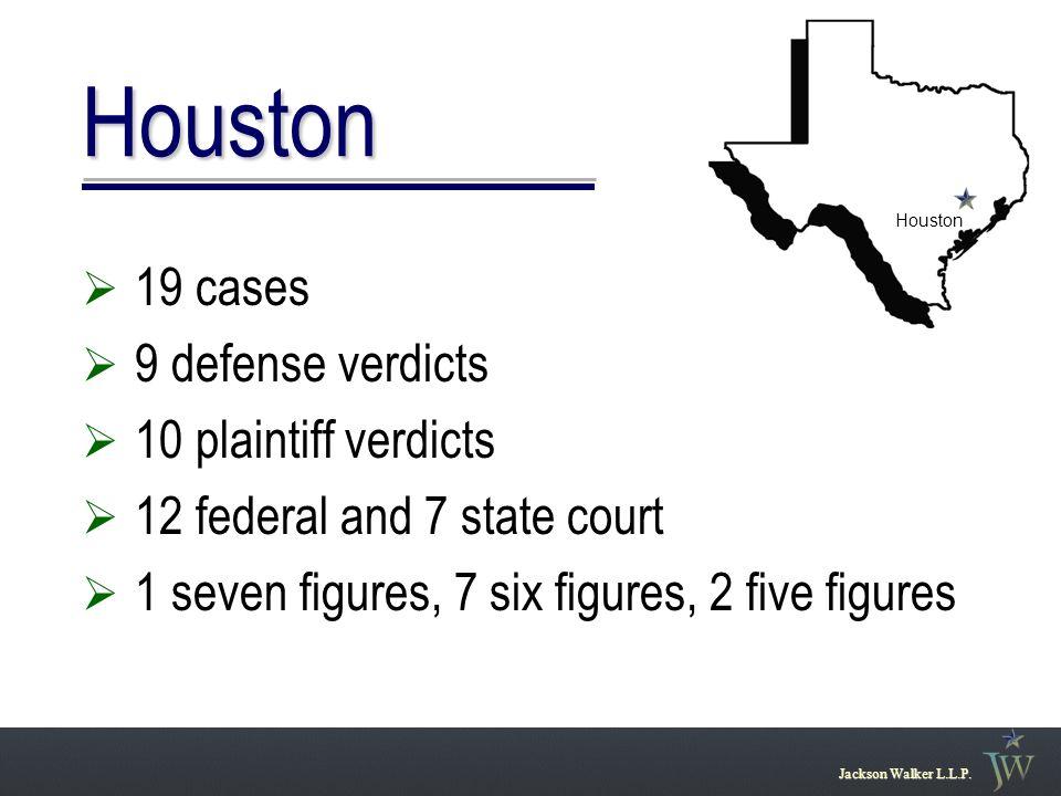 Houston  19 cases  9 defense verdicts  10 plaintiff verdicts  12 federal and 7 state court  1 seven figures, 7 six figures, 2 five figures Jackso