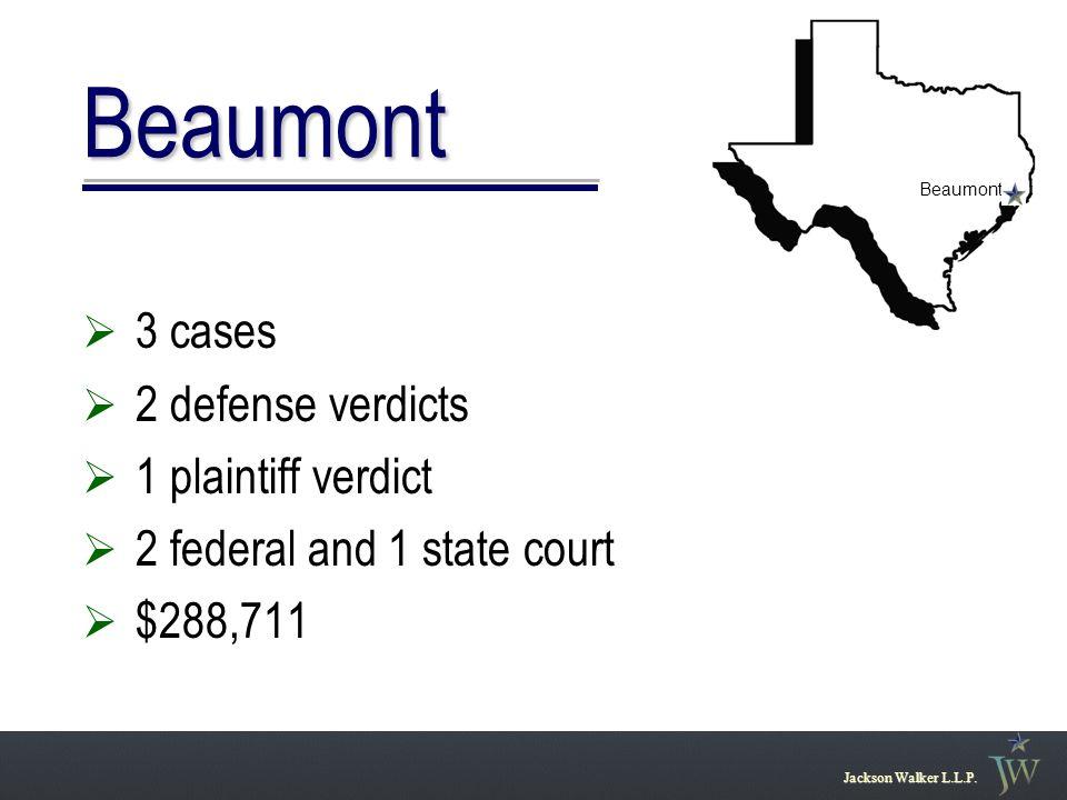 Beaumont  3 cases  2 defense verdicts  1 plaintiff verdict  2 federal and 1 state court  $288,711 Jackson Walker L.L.P. Beaumont