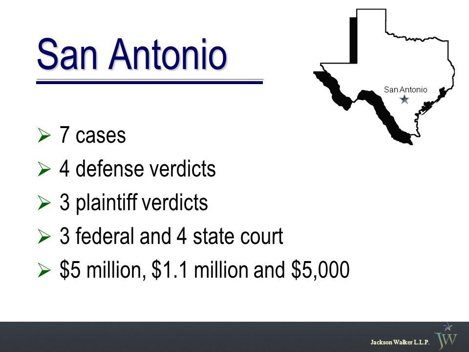 San Antonio  7 cases  4 defense verdicts  3 plaintiff verdicts  3 federal and 4 state court  $5 million, $1.1 million and $5,000 Jackson Walker L