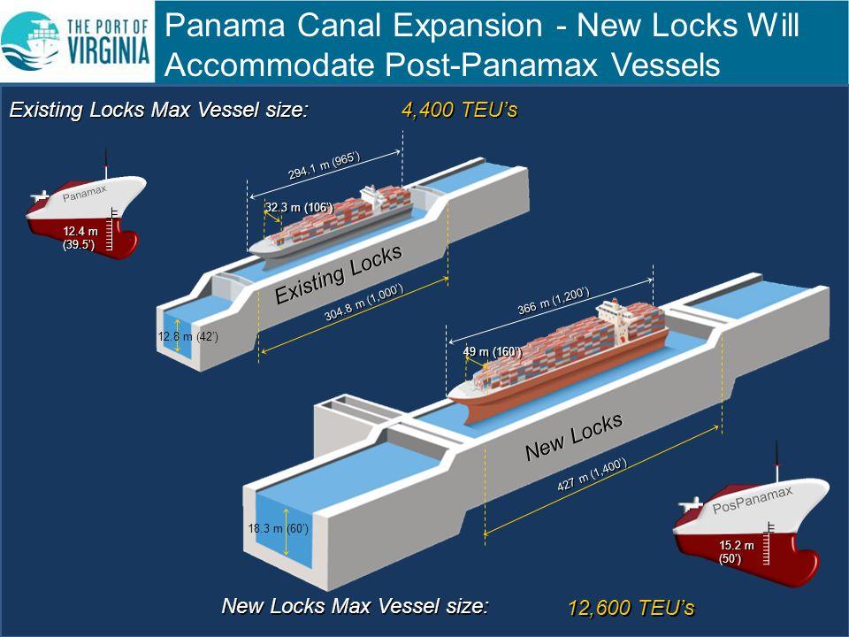 New Locks Will Accommodate Post-Panamax Vessels 294.1 m (965') 32.3 m (106') 304.8 m (1,000') 12.8 m (42') 366 m (1,200') 49 m (160') 427 m (1,400') 18.3 m (60') 12.4 m (39.5') 12.4 m (39.5') 15.2 m (50') 15.2 m (50') Existing Locks Max Vessel size: 4,400 TEU's New Locks Max Vessel size: 12,600 TEU's New Locks Existing Locks Panama Canal Expansion - New Locks Will Accommodate Post-Panamax Vessels