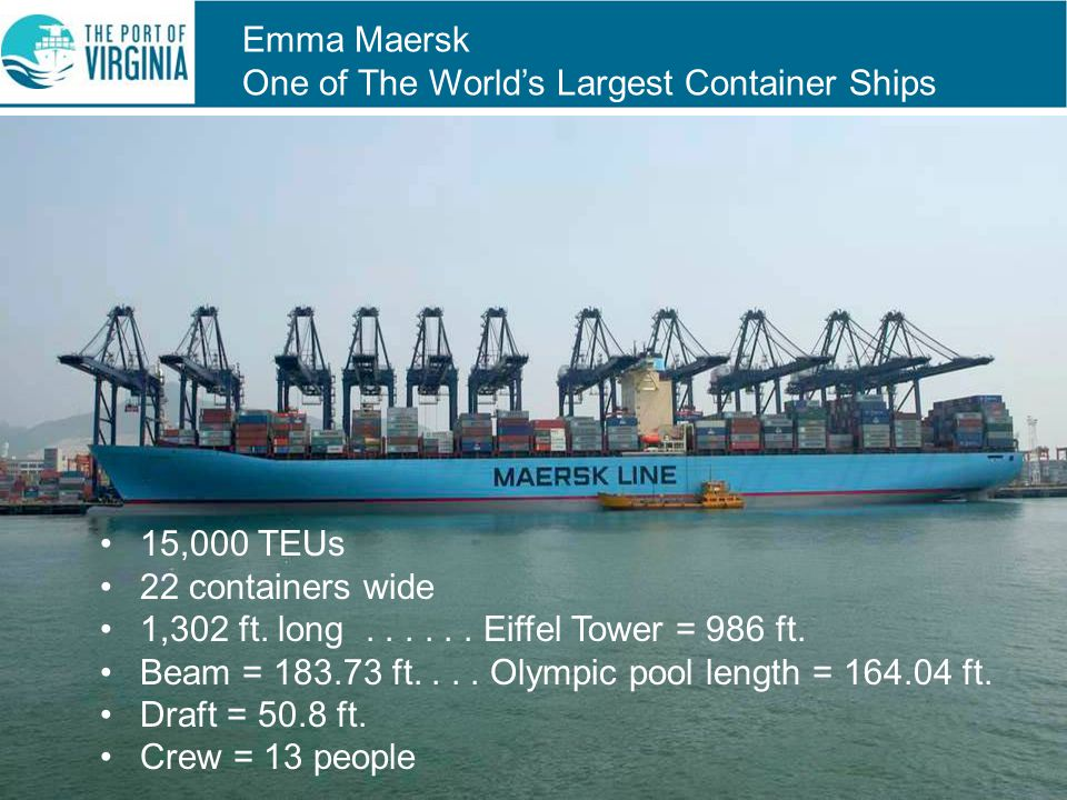 Emma Maersk One of The World's Largest Container Ships 15,000 TEUs 22 containers wide 1,302 ft. long...... Eiffel Tower = 986 ft. Beam = 183.73 ft....