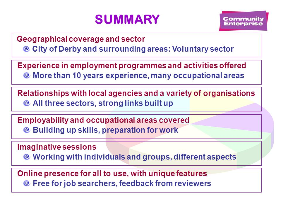 SUMMARY Geographical coverage and sector City of Derby and surrounding areas: Voluntary sector Experience in employment programmes and activities offe