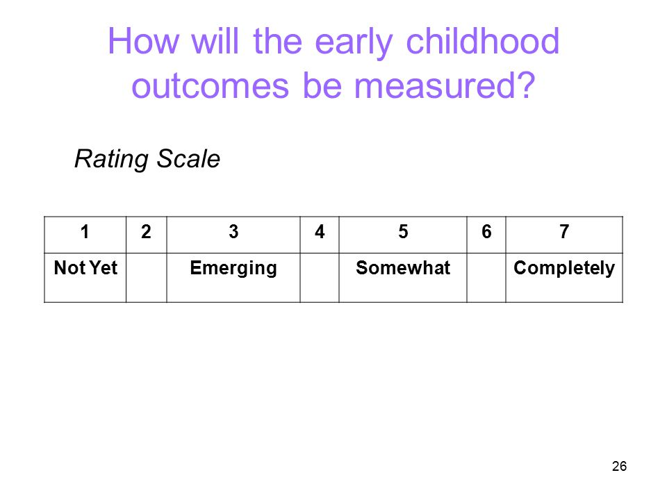 26 How will the early childhood outcomes be measured? Rating Scale 1234567 Not YetEmergingSomewhatCompletely