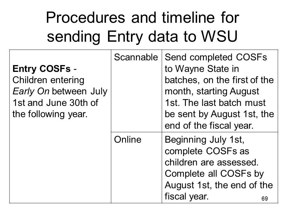 69 Procedures and timeline for sending Entry data to WSU Entry COSFs - Children entering Early On between July 1st and June 30th of the following year