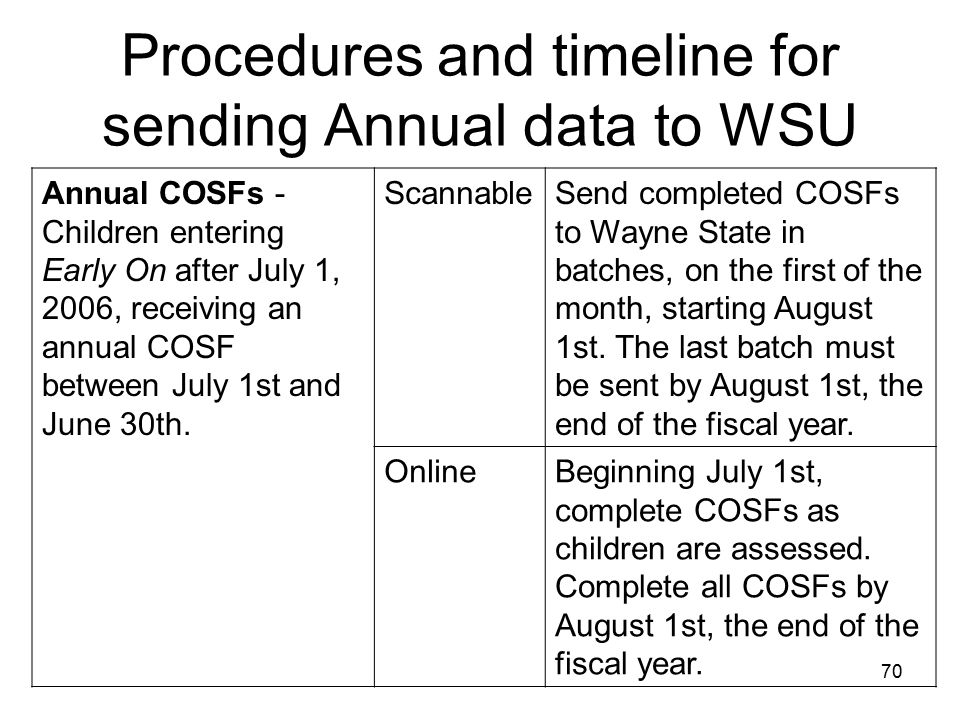 70 Annual COSFs - Children entering Early On after July 1, 2006, receiving an annual COSF between July 1st and June 30th. ScannableSend completed COSF