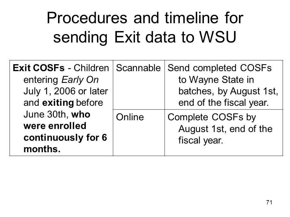 71 Procedures and timeline for sending Exit data to WSU Exit COSFs - Children entering Early On July 1, 2006 or later and exiting before June 30th, wh