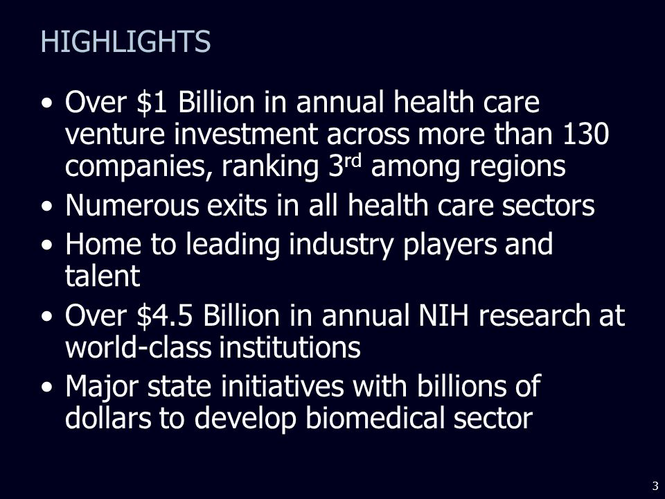 3 HIGHLIGHTS Over $1 Billion in annual health care venture investment across more than 130 companies, ranking 3 rd among regions Numerous exits in all health care sectors Home to leading industry players and talent Over $4.5 Billion in annual NIH research at world-class institutions Major state initiatives with billions of dollars to develop biomedical sector