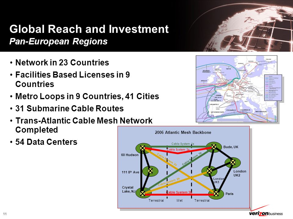 11 Global Reach and Investment Pan-European Regions Network in 23 Countries Facilities Based Licenses in 9 Countries Metro Loops in 9 Countries, 41 Cities 31 Submarine Cable Routes Trans-Atlantic Cable Mesh Network Completed 54 Data Centers Wet Bude, UK Crystal Lake, NJ 111 8 th Ave Paris 60 Hudson London UK2 London UK5 Cable System 1a Cable System 1b Cable System 2b Cable System 3b Terrestrial Cable System 2a Cable System 3a 2006 Atlantic Mesh Backbone