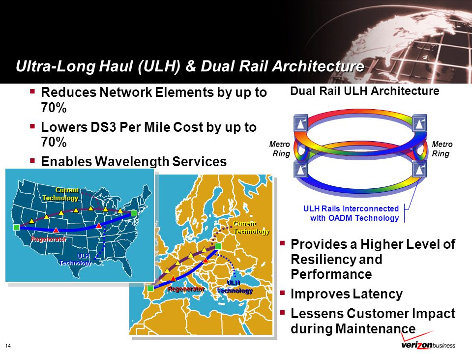 14 Ultra-Long Haul (ULH) & Dual Rail Architecture  Reduces Network Elements by up to 70%  Lowers DS3 Per Mile Cost by up to 70%  Enables Wavelength Services Dual Rail ULH Architecture  Provides a Higher Level of Resiliency and Performance  Improves Latency  Lessens Customer Impact during Maintenance Metro Ring ULH Rails Interconnected with OADM Technology Metro Ring Regenerator ULH Technology ULH Technology Current Technology Current Technology Regenerator ULH Technology ULH Technology Current Technology Current Technology