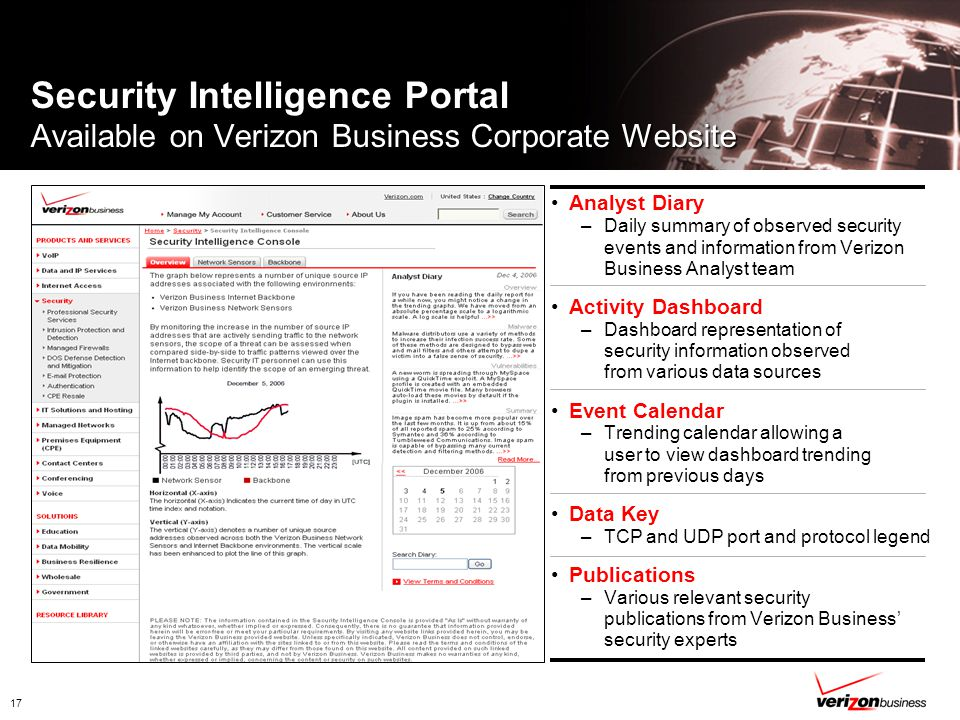 17 Security Intelligence Portal Available on Verizon Business Corporate Website Analyst Diary –Daily summary of observed security events and information from Verizon Business Analyst team Activity Dashboard –Dashboard representation of security information observed from various data sources Event Calendar –Trending calendar allowing a user to view dashboard trending from previous days Data Key –TCP and UDP port and protocol legend Publications –Various relevant security publications from Verizon Business' security experts