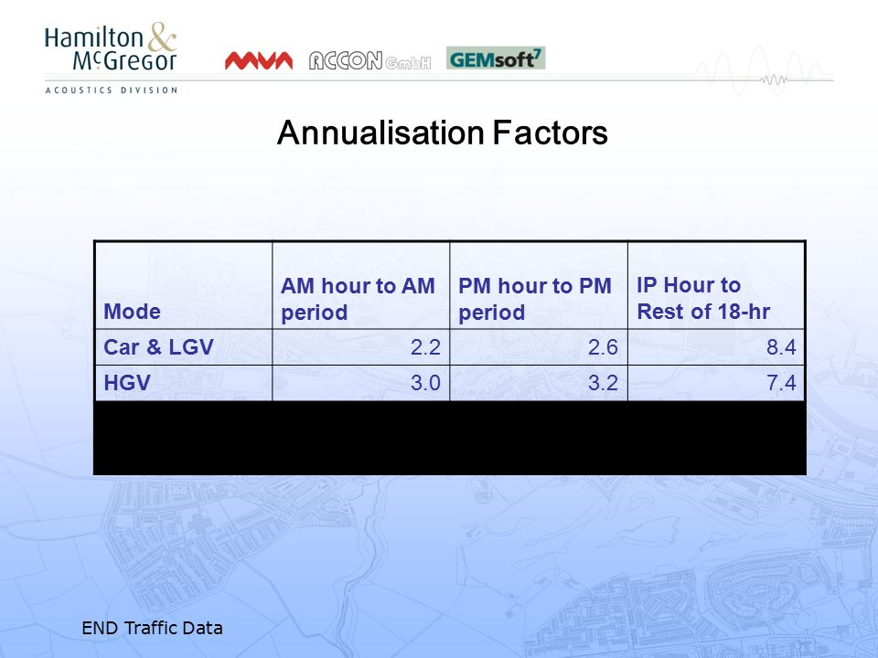 Annualisation Factors END Traffic Data Mode AM hour to AM period PM hour to PM period IP Hour to Rest of 18-hr Car & LGV2.22.68.4 HGV3.03.27.4