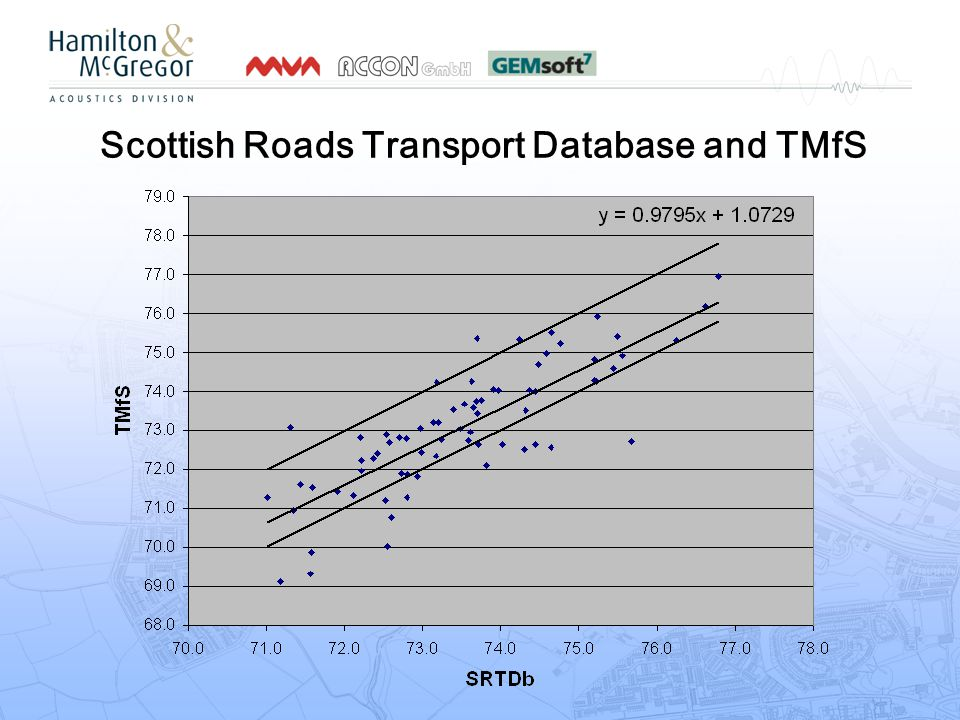 Scottish Roads Transport Database and TMfS