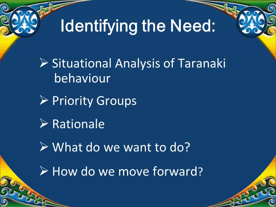 Identifying the Need:  Situational Analysis of Taranaki behaviour  Priority Groups  Rationale  What do we want to do.
