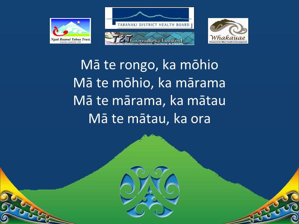Mā te rongo, ka mōhio Mā te mōhio, ka mārama Mā te mārama, ka mātau Mā te mātau, ka ora