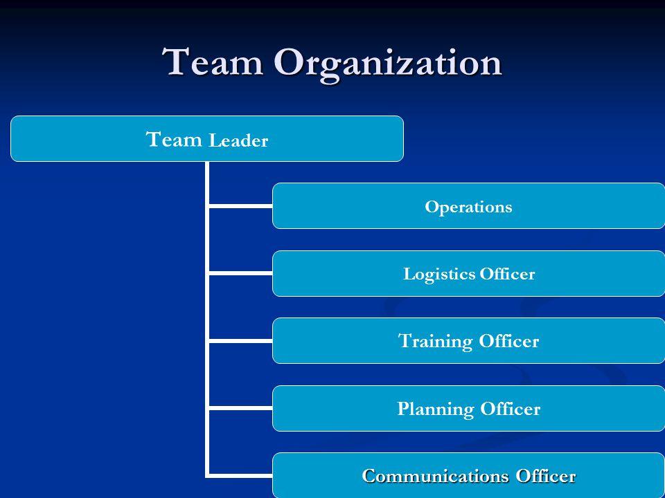 Team Organization Team Leader Operations Logistics Officer Training Officer Planning Officer Communications Officer