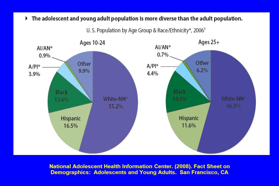 National Adolescent Health Information Center.(2006).