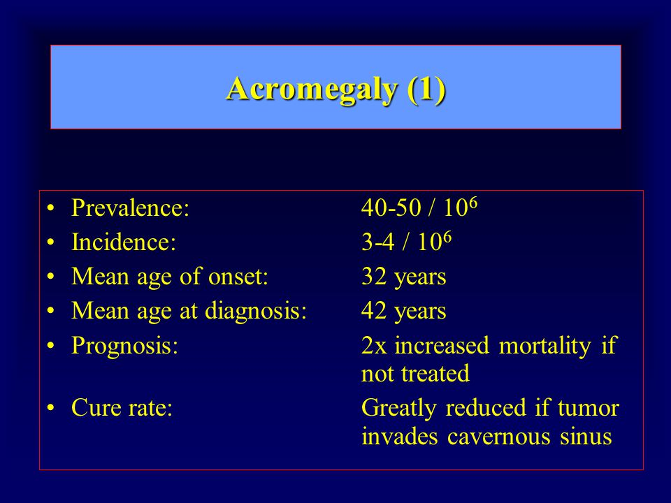 Acromegaly (1) Prevalence: 40-50 / 10 6 Incidence: 3-4 / 10 6 Mean age of onset:32 years Mean age at diagnosis: 42 years Prognosis: 2x increased mortality if not treated Cure rate:Greatly reduced if tumor invades cavernous sinus