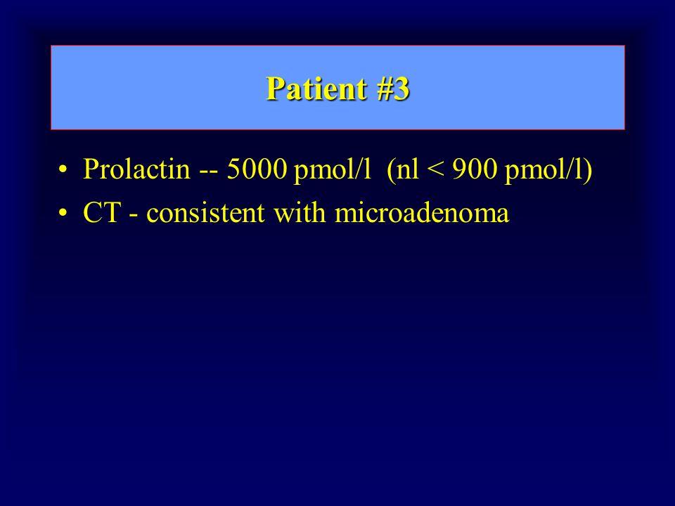 Patient #3 Prolactin -- 5000 pmol/l (nl < 900 pmol/l) CT - consistent with microadenoma