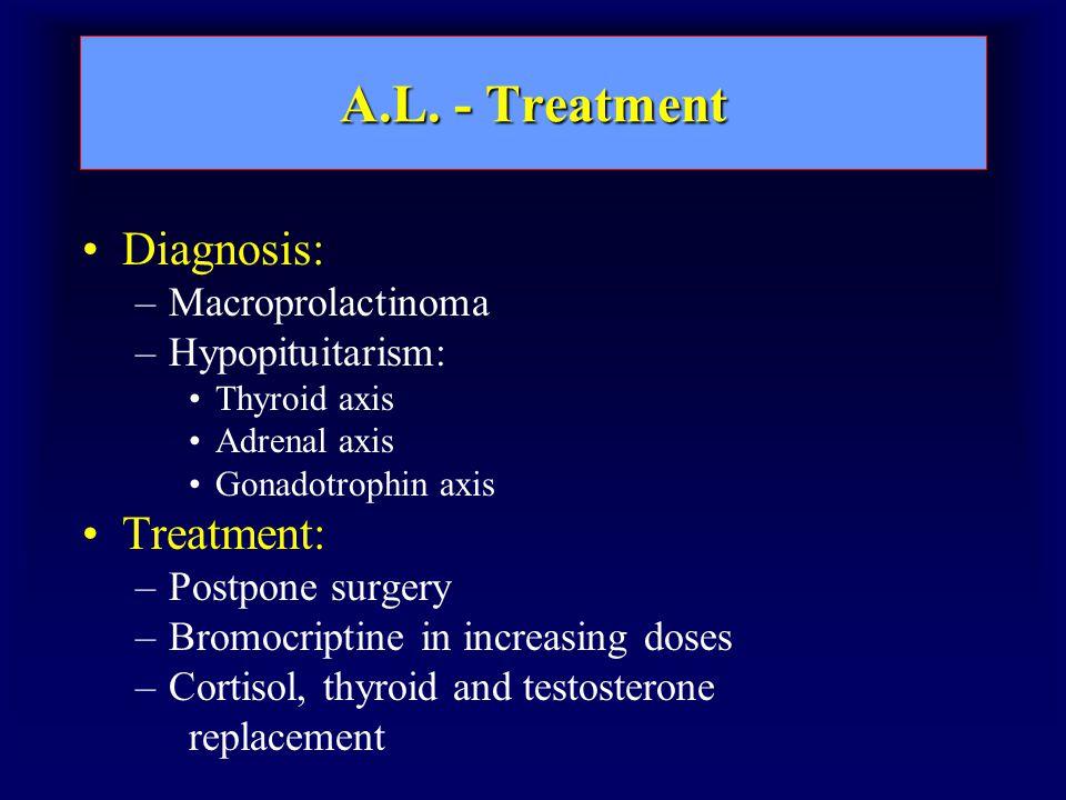 A.L. - Treatment Diagnosis: –Macroprolactinoma –Hypopituitarism: Thyroid axis Adrenal axis Gonadotrophin axis Treatment: –Postpone surgery –Bromocript