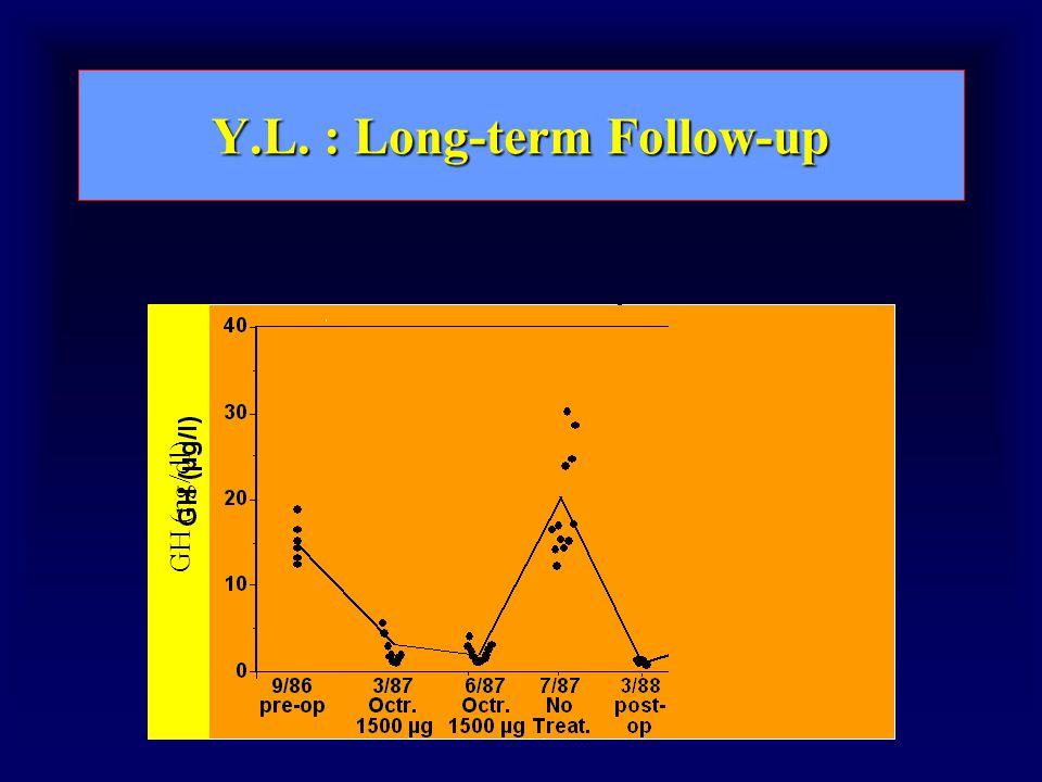 Y.L. : Long-term Follow-up GH (ng/dl)
