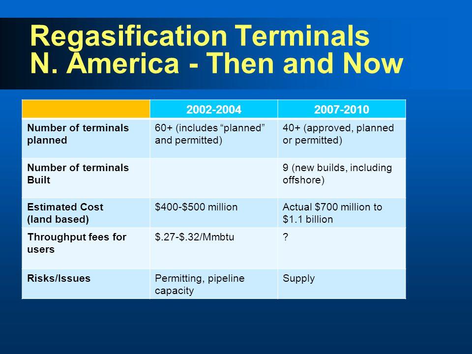 Regasification Terminals N.