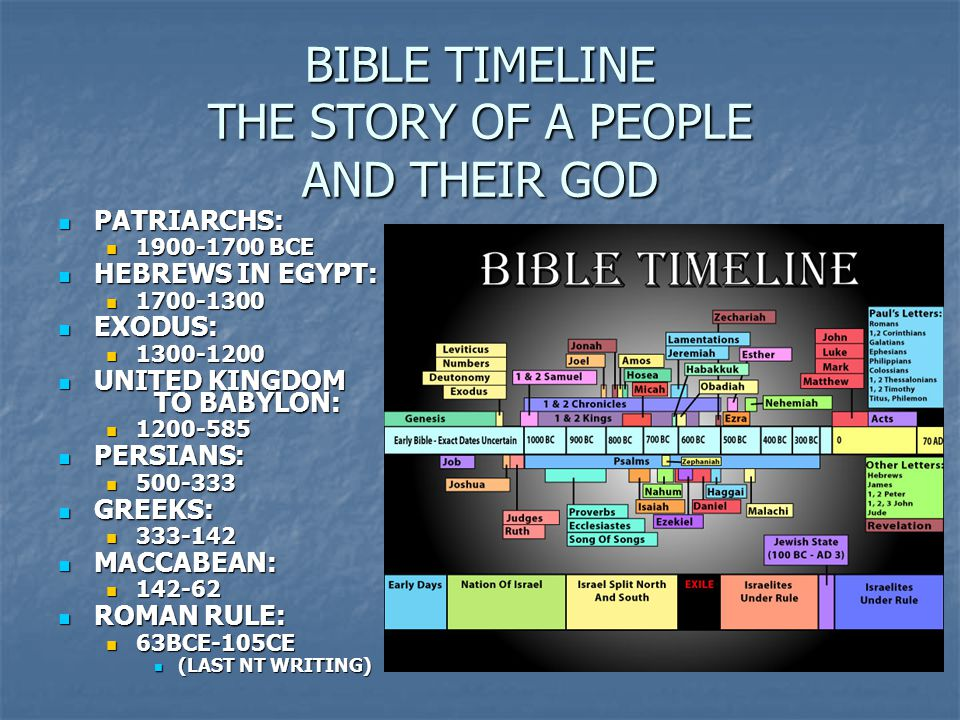 WRITING STYLES AND CONTEXT ALLEGORY ( symbolic representation), BIOGRAPHY, GENEOLOGY, HISTORICAL, POLITICAL, LEGAL, PROPHETIC, POETIC, PROSE, SERMON, FABLE (parable), MYTH, etc.