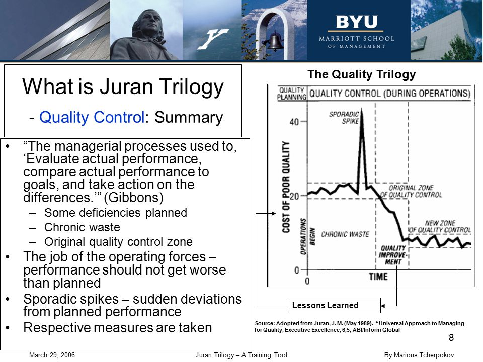 March 29, 2006Juran Trilogy – A Training Tool 8 By Marious Tcherpokov What is Juran Trilogy - Quality Control: Summary Lessons Learned The Quality Tri