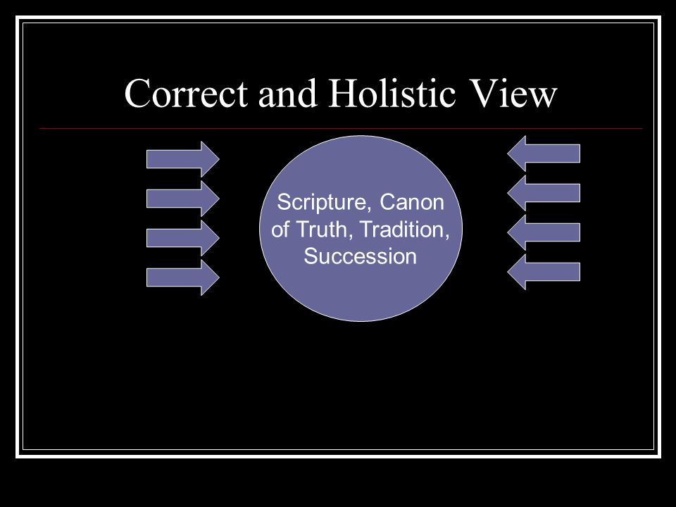 Correct and Holistic View Scripture, Canon of Truth, Tradition, Succession